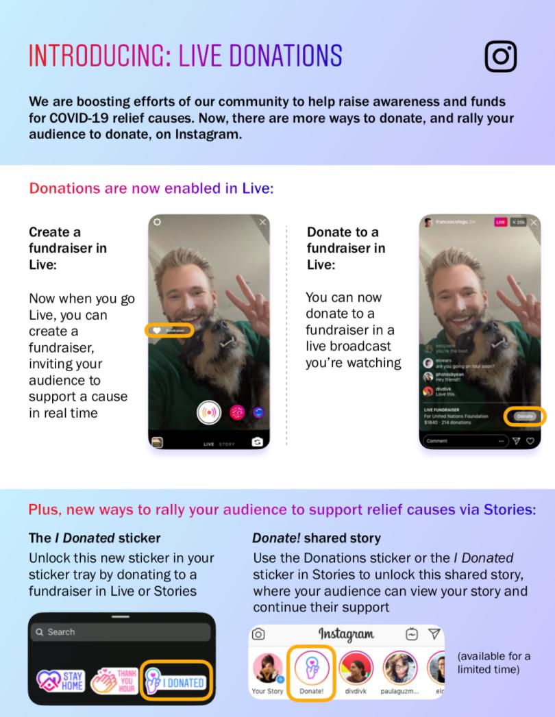 Live Donations IG